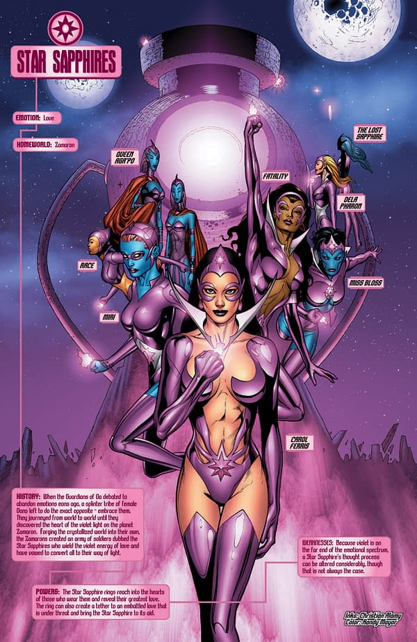 Britney Spears Thinks The Star Sapphire Corps Are Hot