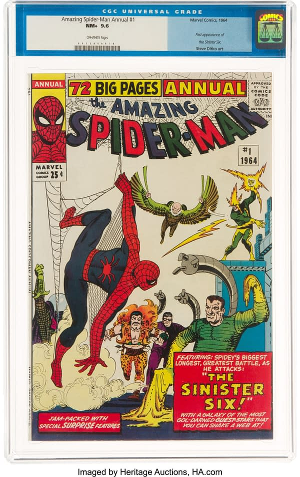 Sinister Six Debut In Amazing Spider-Man Annual #1 Taking Bids Today