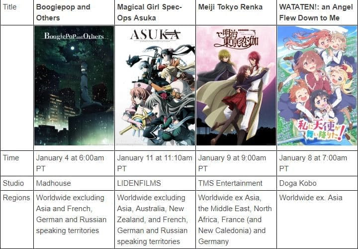 Crunchyroll's Winter 2019 Anime Season Welcomes 6 New Titles