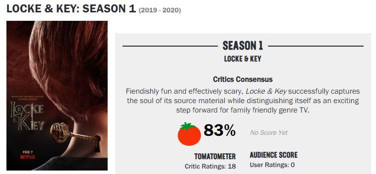 Locke Key Let Joe Hill Enjoy Netflix Series Early Reviews Okay