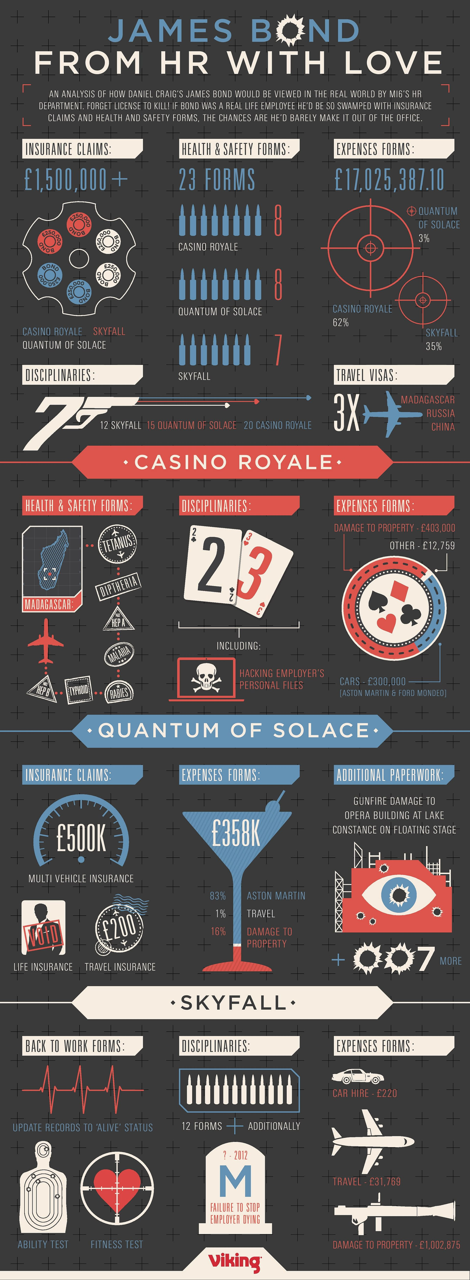 Bond Infographic-page-001