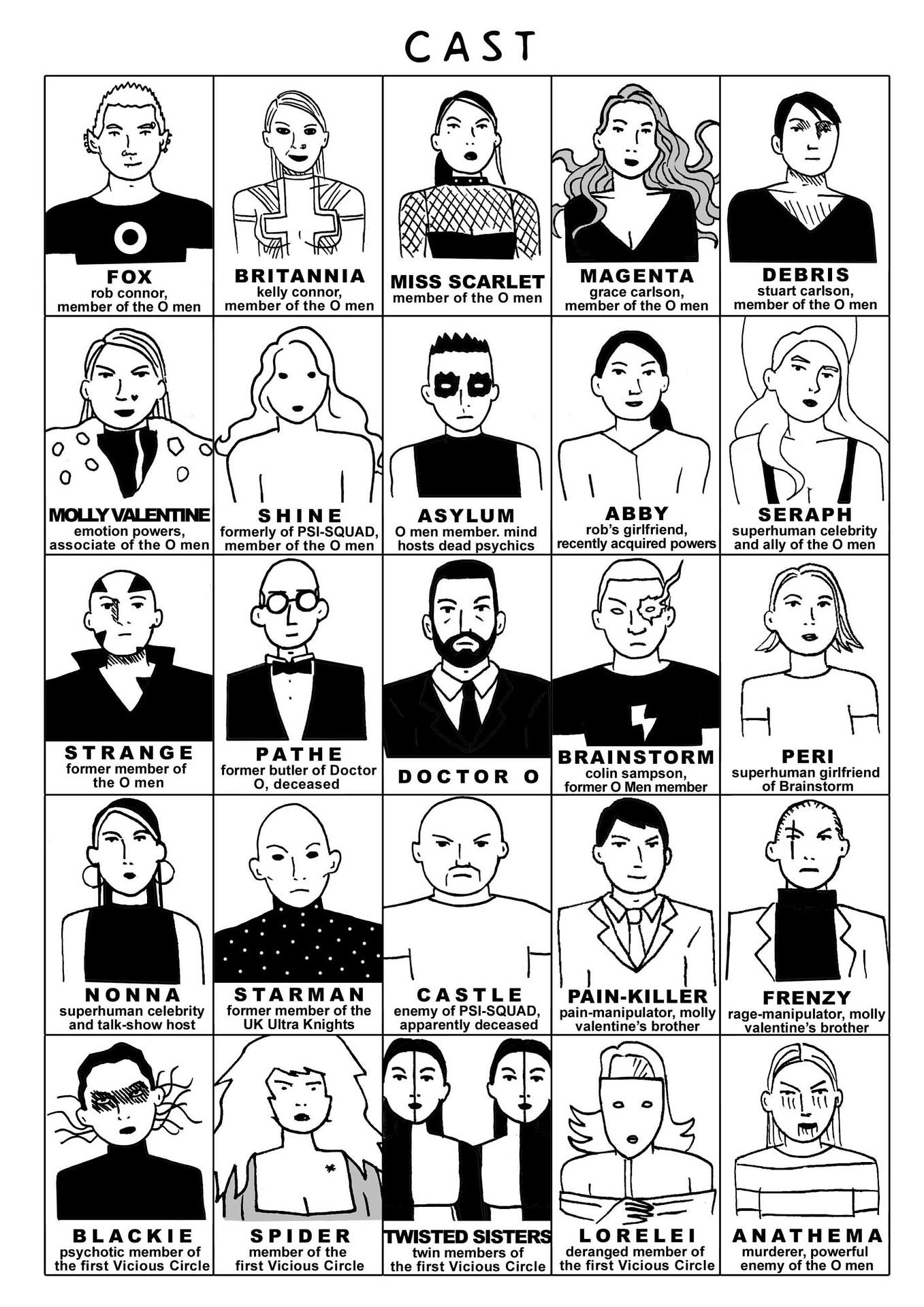 """The O Men"", ""Spandex"", ""Zeros"": Martin Eden's Superhero Universe is the Best Universe You Haven't Read Yet"