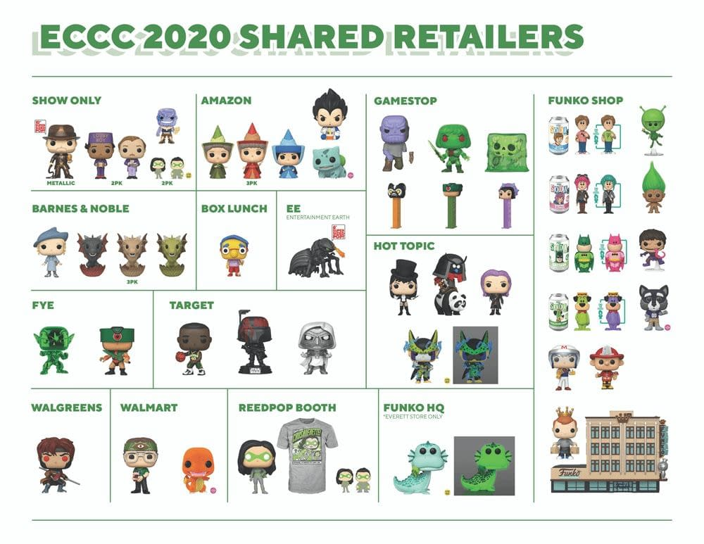 Funko Gives Fans A Virtual Convention with ECCC Postponed