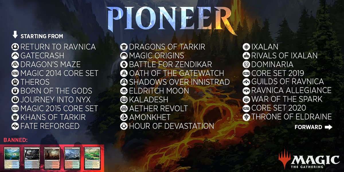 Mtg Banned List 2020.Opinion No Pioneer Bans This Early Magic The Gathering