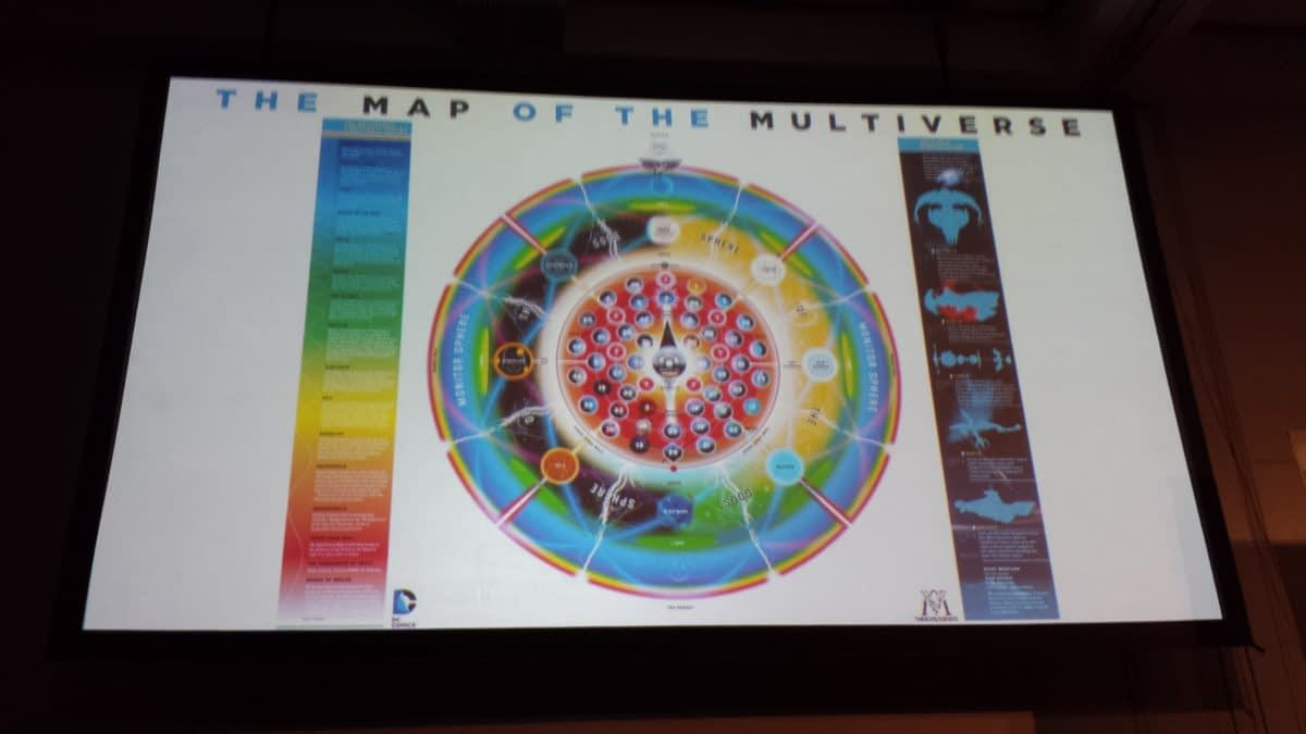 SDCC '15: Grant Morrison - Multiversity and Beyond!
