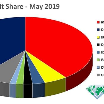 DCeased #1, Most-Ordered Comic in May (If You Don't Count Year Of The Villain), as DC Closes Gap on Marvel Marketshare