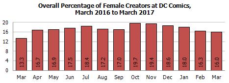 gendermarb