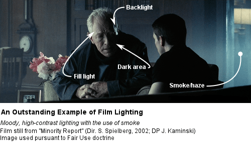film-lighting-example