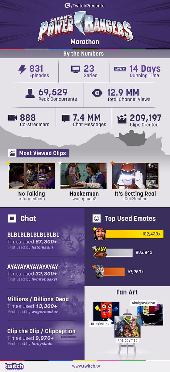 pr_infographic