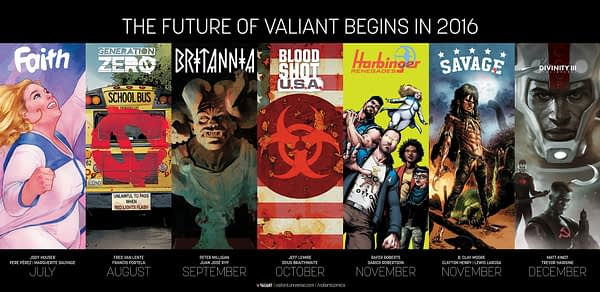 FUTURE-OF-VALIANT_000_POSTER