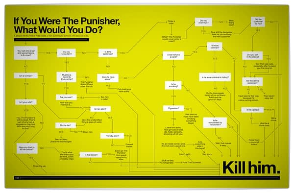 Vamers-Infographics-Super-Graphic-A-Visual-Guide-to-the-Comic-Book-Universe-by-Tim-Leong-What-Would-The-Punisher-Do