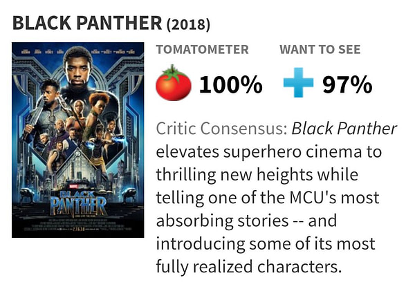 black panther rotten tomatoes score
