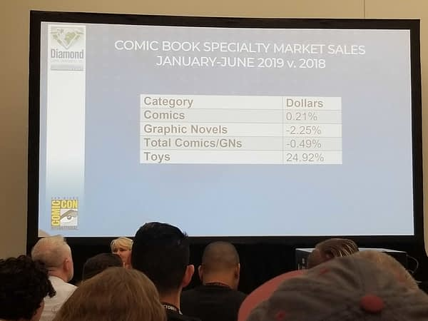 Steve Geppi Says 'Comic Industry Is Alive And Well'