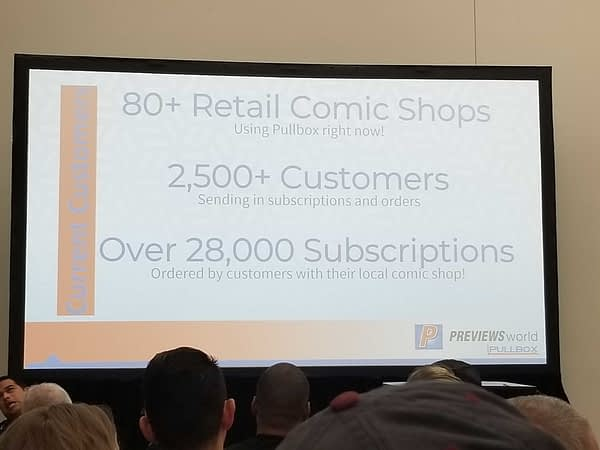 The Latest on PreviewWorld Pullbox from the Diamond Retailer Lunch at SDCC