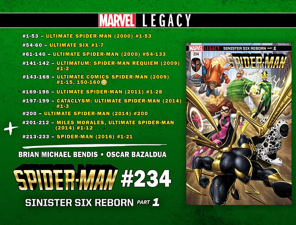 Ultimate Universe Returns for Miles Morales' 250th Issue in September