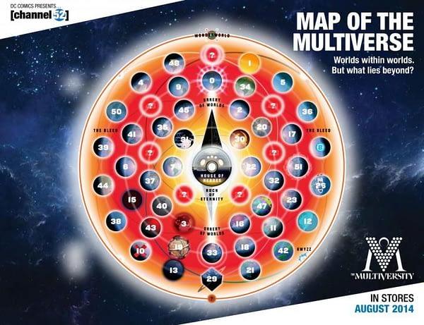 DC-Multiversity