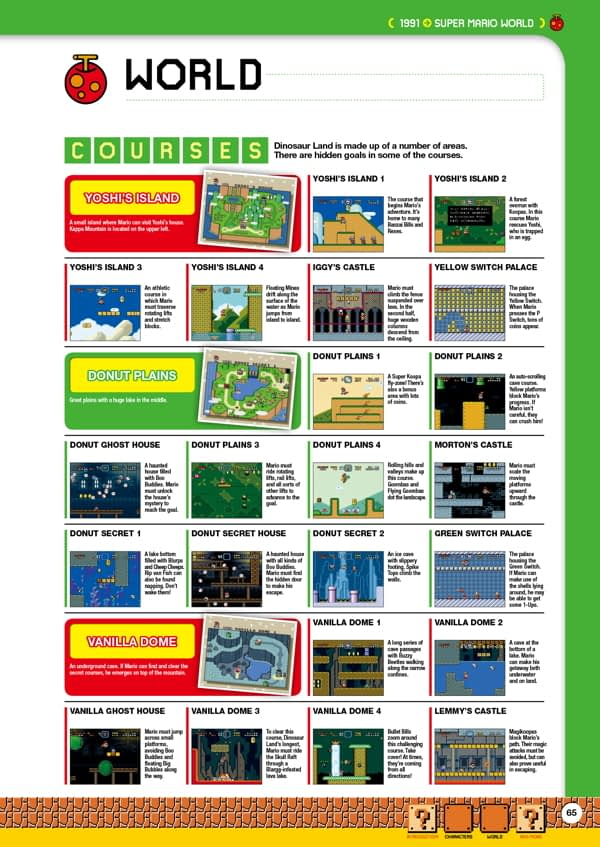 Review: Super Mario Bros  Encyclopedia