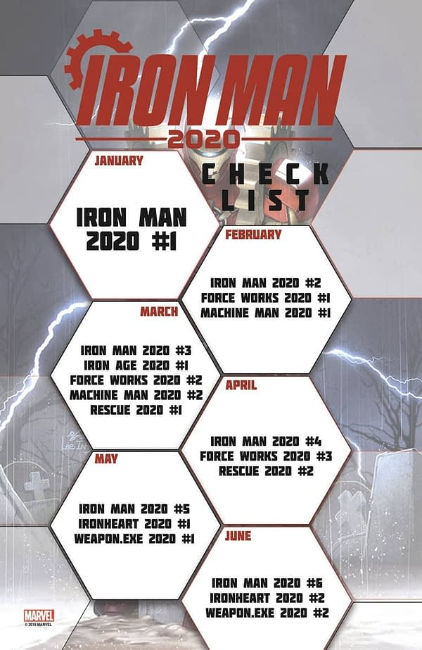 Marvel to Launch Force Works, Machine Man, Rescue, Weapon.Eze, Iron Age Comics For Iron Man 2020