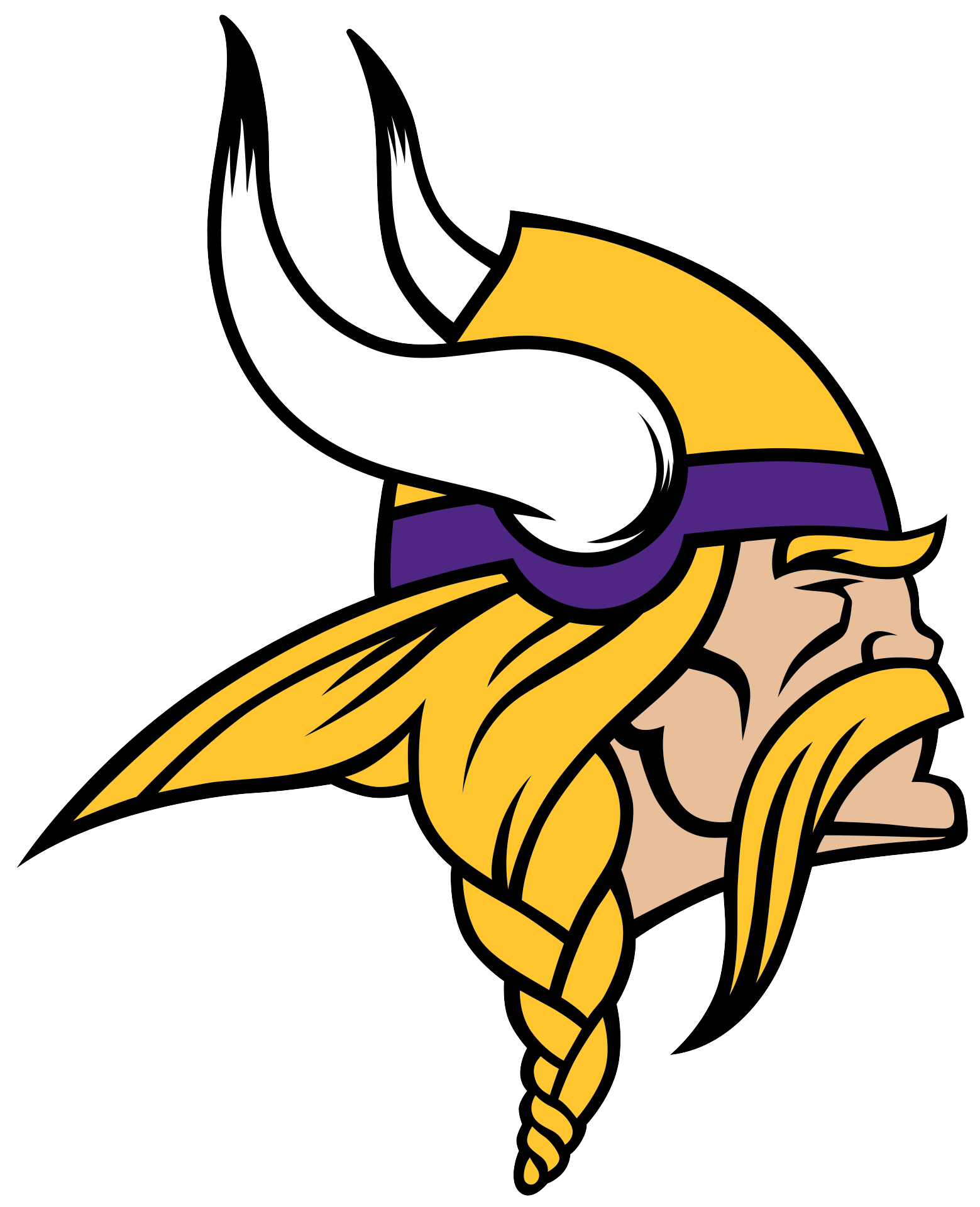 NFL Post Mortem - 2017 Minnesota Vikings